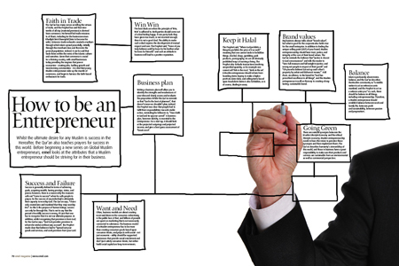 How to be an Entrepeneur