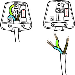 Wiring Diagram Outlet Switch furthermore Receptacle Wiring Using Nm Cable also What Are The Differences Between Live Earth And Neutral Wire also Us 2 Prong Plug Wiring further Gfci Wiring Diagram For Hot Tub. on wiring diagram 220 volt outlet